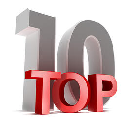 Our top 10 posts about amblyopia.