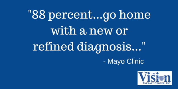 May Clinic Quote