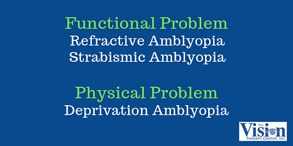 Functional vs Physical