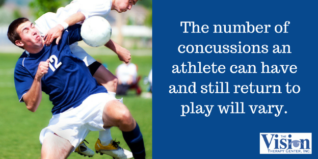 The number of concussions can vary return to play.