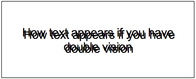 how text appears when you have doulbe-vision