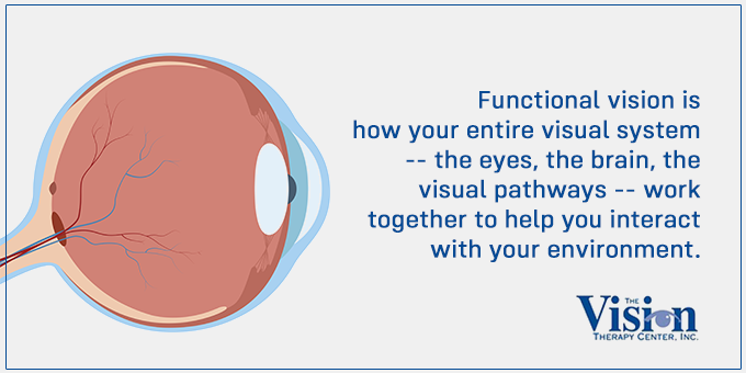 Functional vision is how your entire visual system works together.