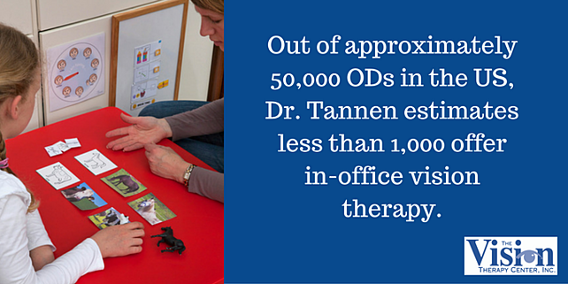 Less Than 1,000 Optometrists Offer In-Office Vision Therapy