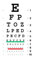 The Snellen eye chart alone may not indicate a functional vision problem.
